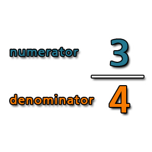 The numerator goes on top.  The denominator goes on the bottom.